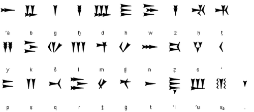 Ugaritic Alphabet.png