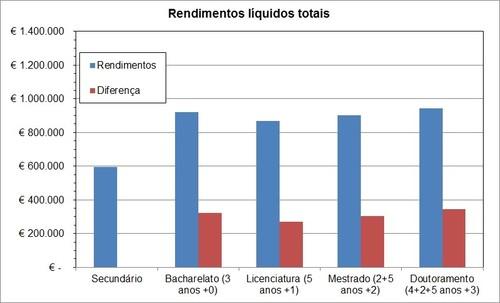 rendimentos liquidos totais portugal.jpg