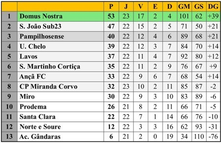 Class 24ªJ DH Futsal 16-03-19.jpg