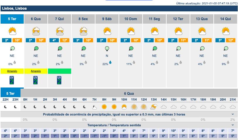 Captura de ecrã 2021-01-05, às 22.40.24.png