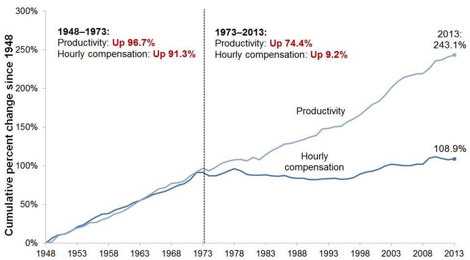 produtividade.png