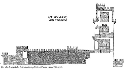 Castelo Beja corte.jpg