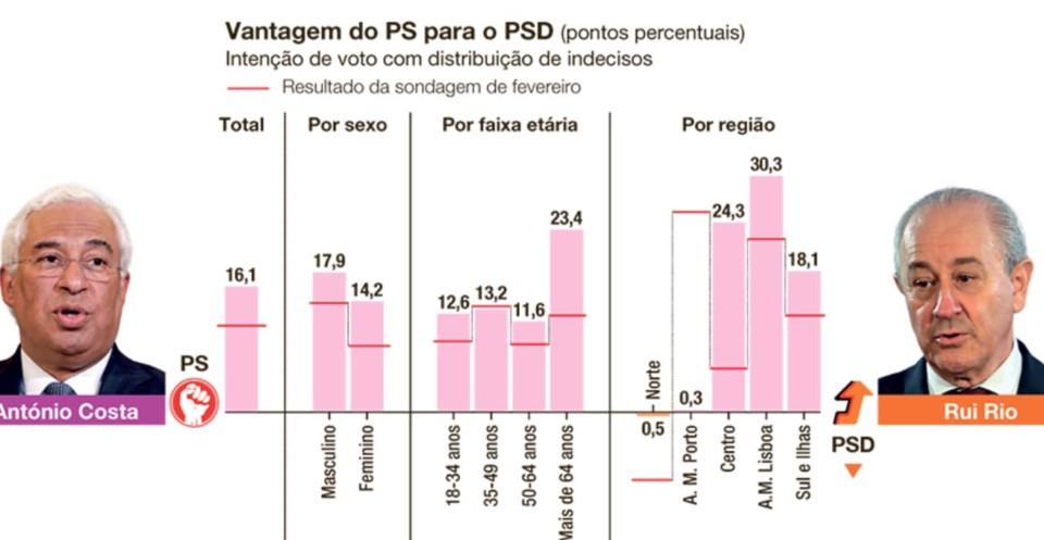 sondagem 5abr2021.jpg