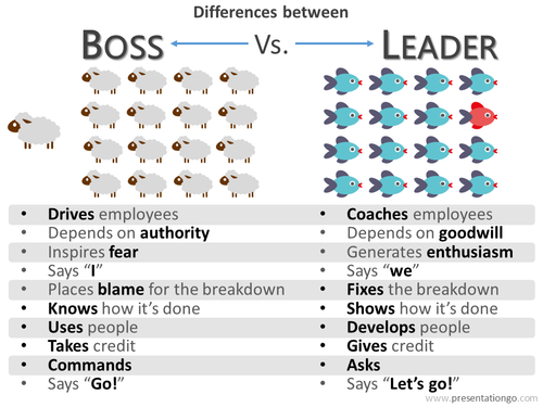 Boss-Leader-Quote-PowerPoint.png