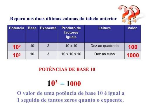 mat-5ano-potncias-10-728.jpg