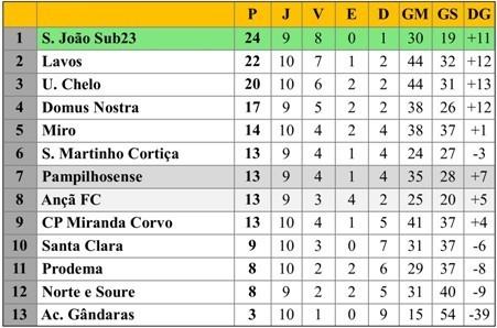 Class 11ªJ DH Futsal 02-12-18.jpg