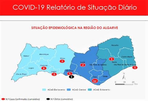 Screenshot_2020-03-22 ReporDiario_COVID_19_22mar20