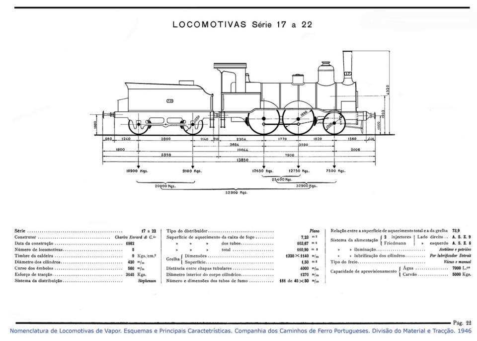 Esquena das locomotivas.jpg