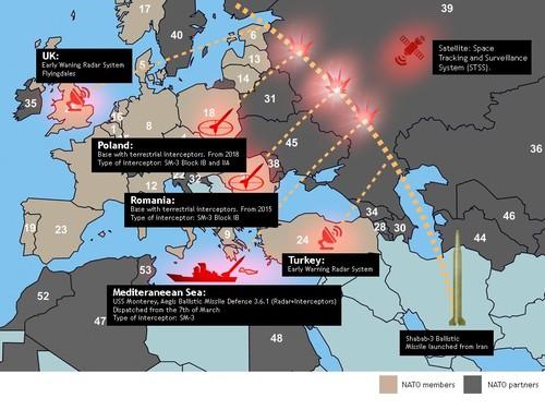 NATO shield by 2018.jpg