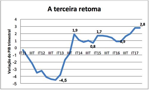 retoma.png