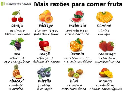 Boas raz es para comer fruta alvitrando - Alimentos diabetes permitidos ...