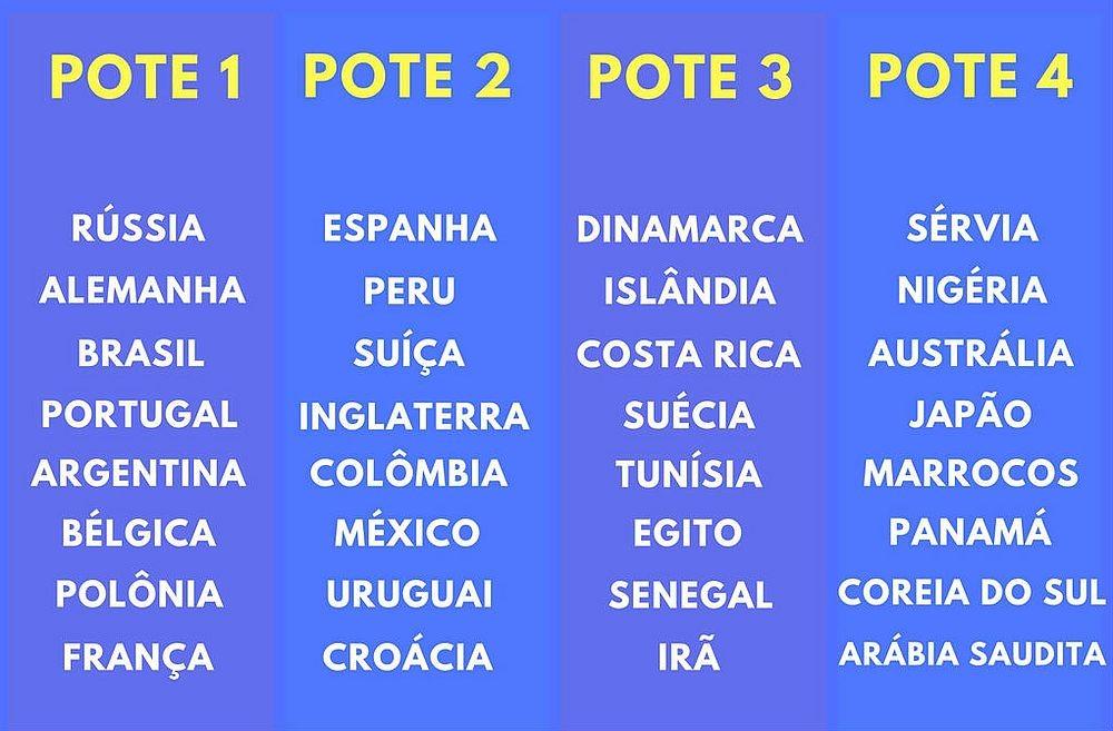 csm_Potes_da_Copa_do_Mundo_75ace834e9.jpg