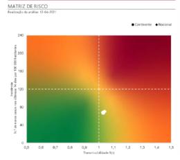 matriz de risco Covid 19.png