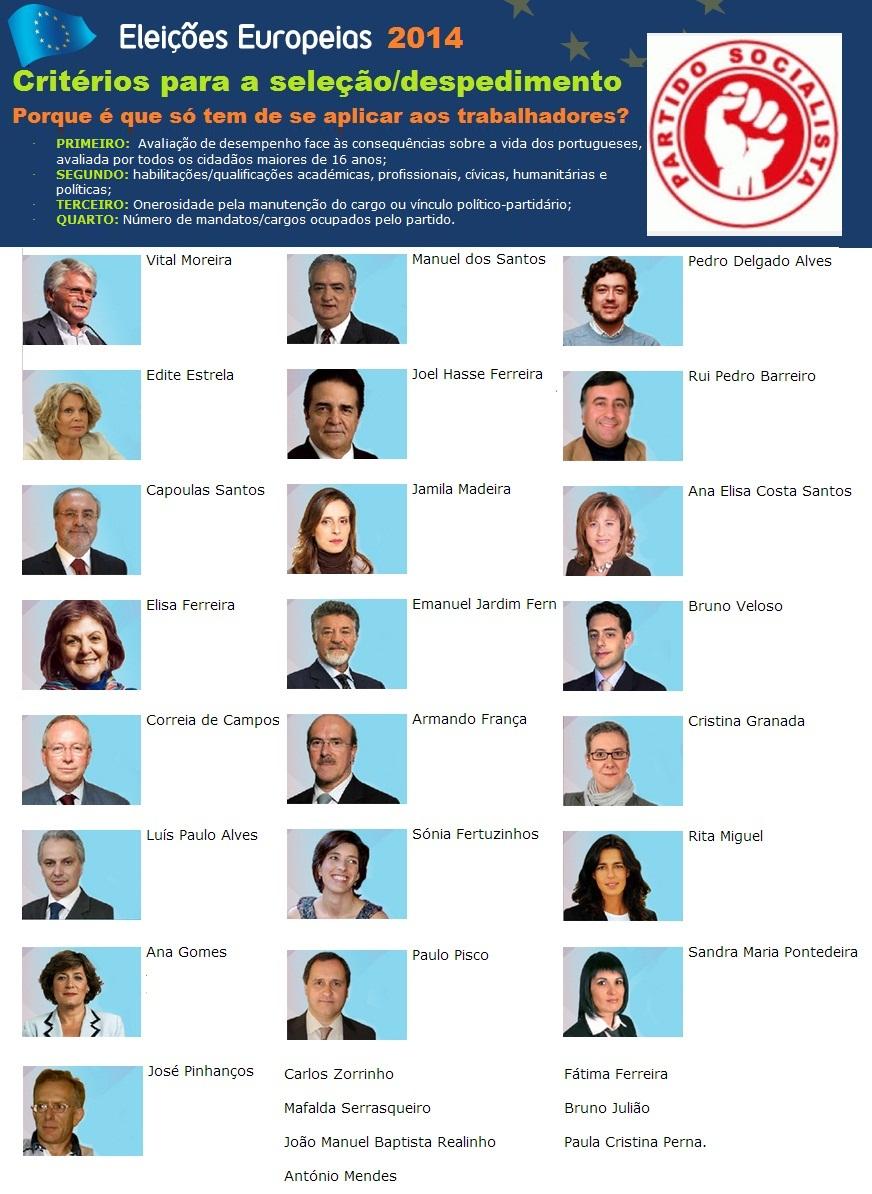 partidos,politicos,política, avaliação, deputados, europeias,eleições, cargos, europa, eurodeputados, ps, psd, cds, be, cdu